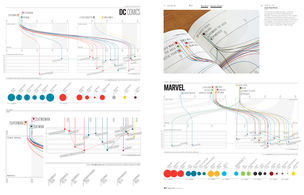 IDN MAGAZINE : Infographics - Designing Data