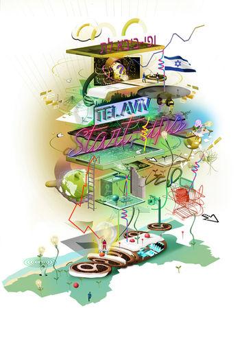"Lufthansa Magazin ""Woman´s World"" // Startup Israel"