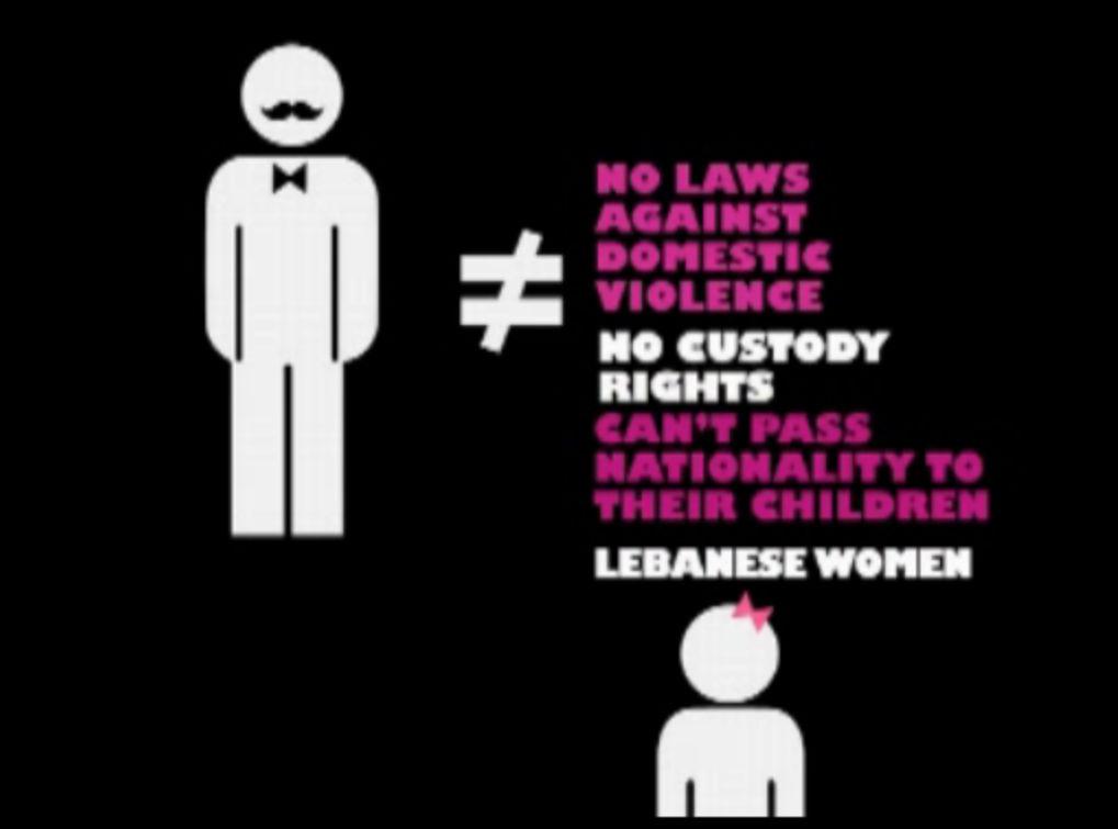 NO RIGHTS, NO WOMEN