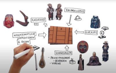 stefanie-hilgarth-carolineseidler.com-Weltmuseum-Animation